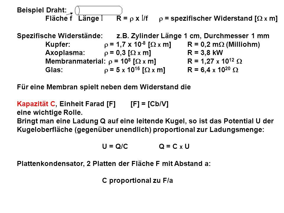 Fläche f Länge l R = r x l/f r = spezifischer Widerstand [W x m]